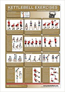 Kettlebell Workout Exercise Poster