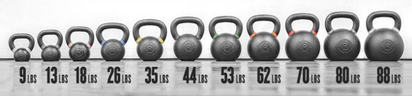 What Size Kettlebell Should I Get?